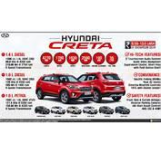 Hyundai Creta  The Perfect SUV