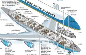 air force one diagram us air force diagram us wiring diagram and circuit schematic