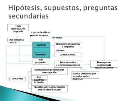 preguntas de investigacion o hipotesis presentacion de anteproyectos de investigaci 243 n 4