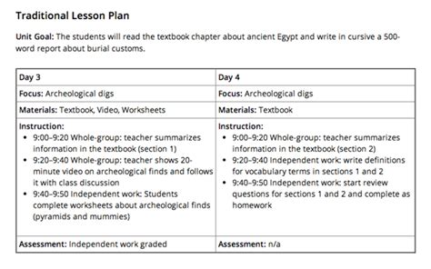 teach like a chion lesson plan template dtl resources for revising lesson plans