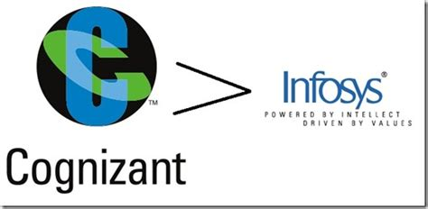 Mba While Working In Cognizant by Cognizant Walk In For Freshers On 20th To 22nd