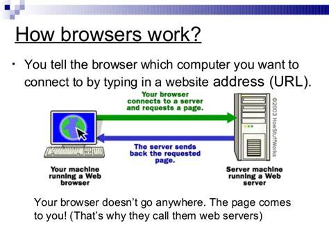 how browser works internet