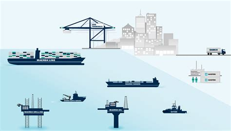 Mba Maersk International Shipping Education by Maerask Issues Sustainability Report 2014