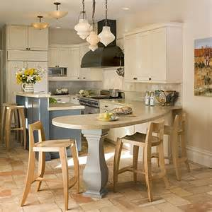 Peninsula Kitchen Ideas by Peninsula Kitchens Kitchen Design Notes