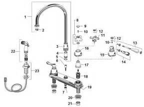 how to repair american standard kitchen faucet american standard 4751732099 hton two handle kitchen