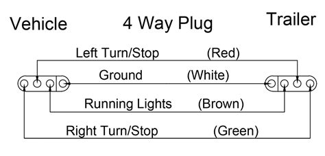 4 way wiring harness diagram wiring diagram schemes