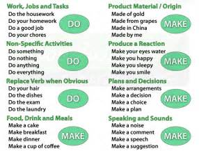 learning english ltq santander make vs do