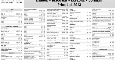 Mba After Bsc Biology by Oxford School Textbooks Price List 2013 Oxford