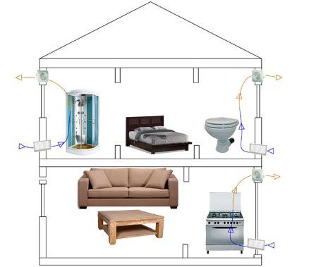 aerer un sous sol 2787 pourquoi ventiler sa maison conseils thermiques