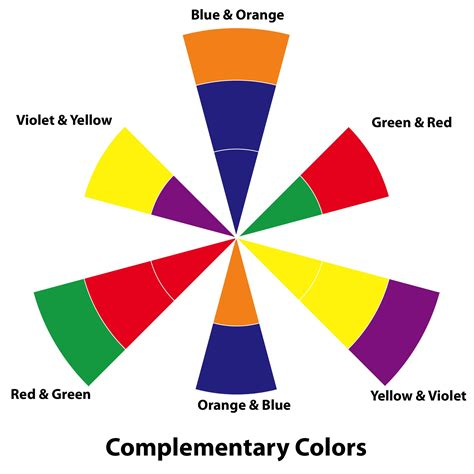 complementary colors color arielle s foundations website