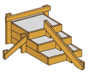 einschalen einer treppe einschalen und betonieren einer kleinen treppe
