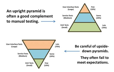 agile test strategy exle template testing excellence