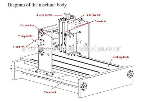 welding machine wiring diagram imageresizertool