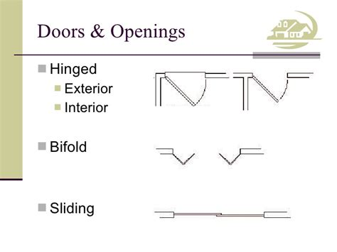 how to draw sliding doors in floor plan 203 04 floor plan symbols2011