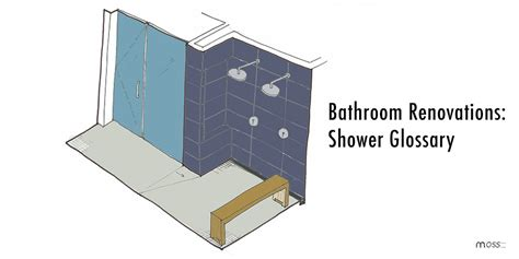 terms for bathroom shower terms to know before a bathroom renovation moss