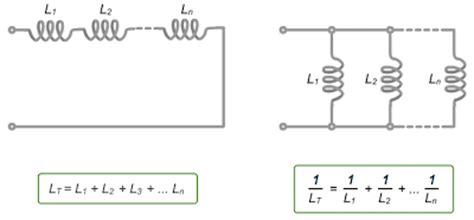 resistor and inductor in series impedance guide to be an electronic circuit design engineer types of inductors
