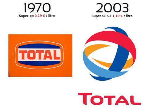 www total evolution du logo total en deux versions 1970 et 2003