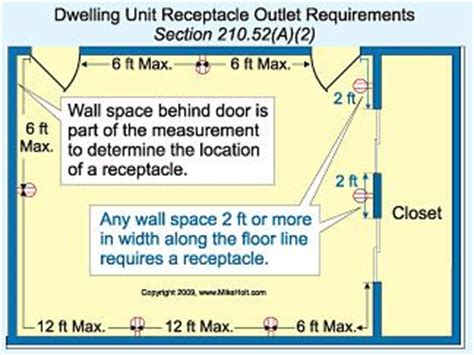 Bedroom Wiring Requirements 39 Best Images About Electrical On Home