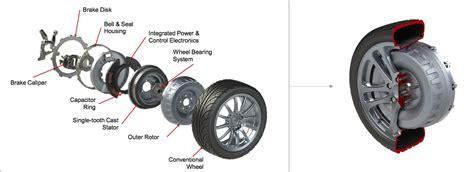 in wheel electric motor protean hub motor impremedia net