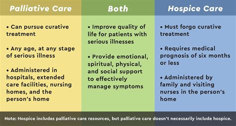 county palliative care programs  education tompkins