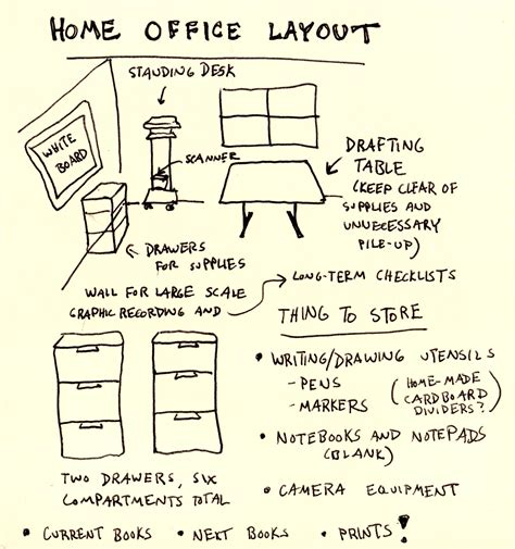 office layout journal 2013 6 10 home office layout the graphic recorder
