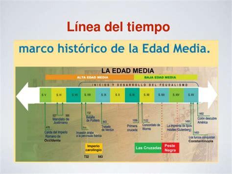 linea temporal de la edad moderna de la prehistoria a la edad moderna ppt proyecto edad media