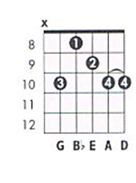 g m6 9 guitar chord chart and g minor 6 9