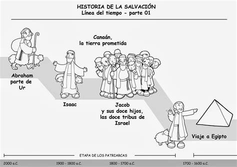 preguntas historicas de la biblia educar con jes 250 s historia de la salvaci 243 n antiguo