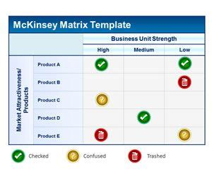 Free Mckinsey Matrix Powerpoint Template Product Profitability Mckinsey Presentation Template