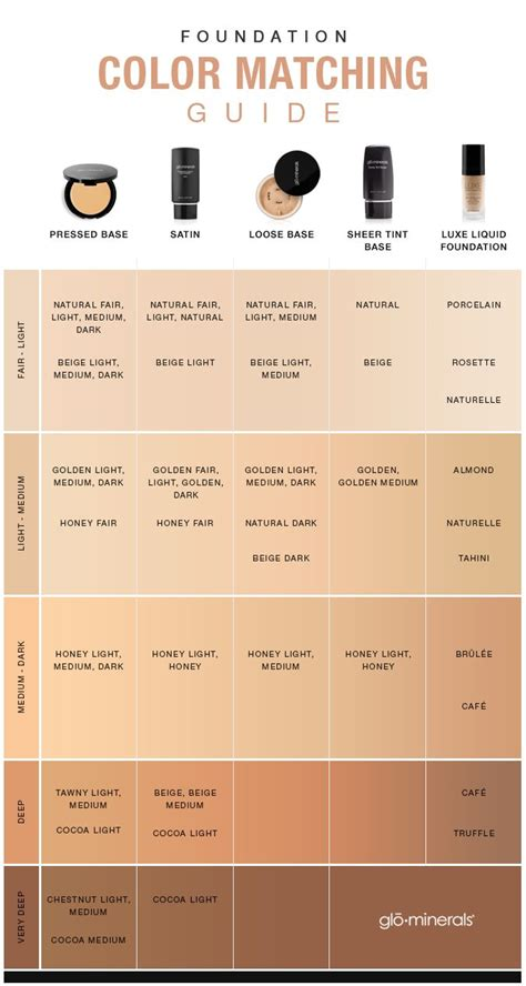 foundation colors glo minerals foundation color matching guide a chart to