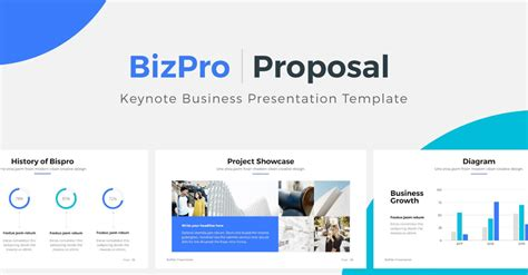 keynote themes how to create keynote templates to create a professional presentation