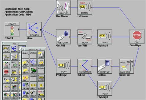 visual programming Definition from PC Magazine Encyclopedia