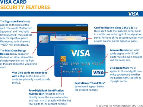 What Is The Expiration Date On A Visa Gift Card - how to authenticate credit cards in face to face transactions