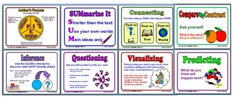 reading strategy posters classroom freebies