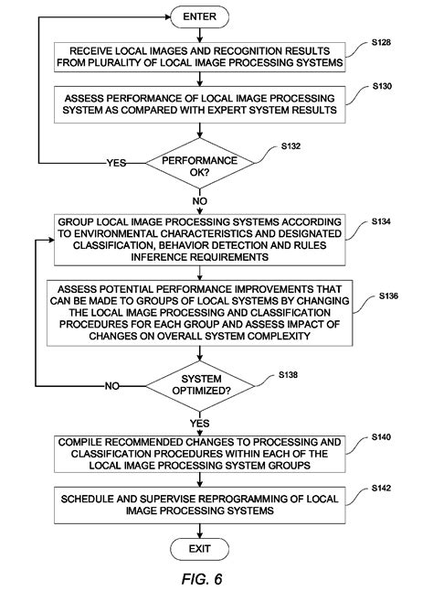 pattern classification program patent us8428310 pattern classification system and
