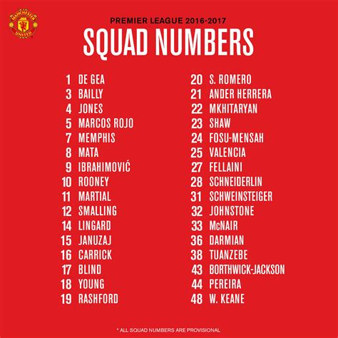 2016 manchester united squad manchester united squad numbers stretty rant