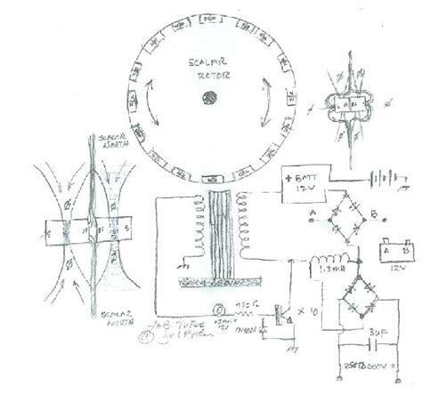 Tesla Radiant Energy Receiver Tesla And Radiant Electricity