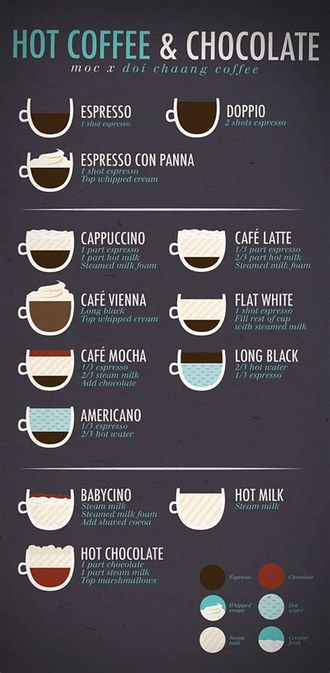 Menu Coffee Toffee best 25 coffee shop menu ideas on coffee shops coffee shop design and coffee menu