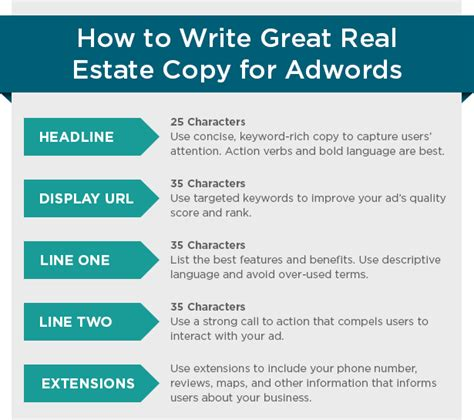 real estate advertising copy that gets leads