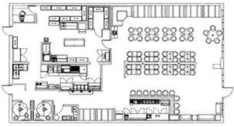 Dicas Para Layout De Restaurante Consultoria A Dist 226 Ncia Restaurant Dining Room Layout Template