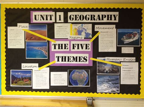 5 Themes Of Geography Bulletin Board | aphg unit 6 industrialization and economic development on