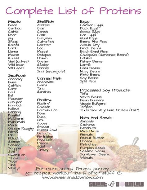 complete list sweet downlow january 2014