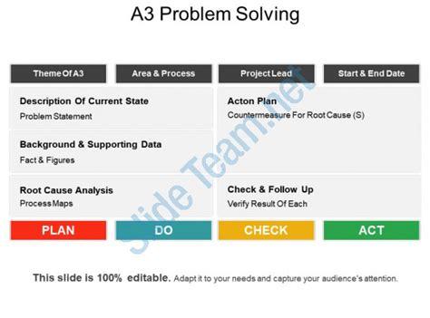 A3 Problem Solving Ppt Design Templates Powerpoint Templates Backgrounds Template Ppt A3 Powerpoint Template