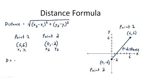Best Resume Books by Distance Formula Homework Problems