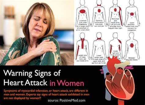 8 Warning Signs Of A Attack by 7 Warning Signs Of Attack In Attack