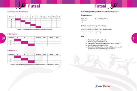 format berita acara pertandingan futsal futsal