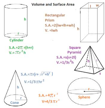 distance and spherical surfaces 1 geometry study guide downloads books basic geometry concepts terms lesson