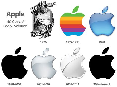 apple logo history how top brands redesigned emblems and boosted conversion