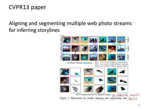 cvpr 2011 papers on the web computer vision resource cvpr 2014 papers on the web papers autos post
