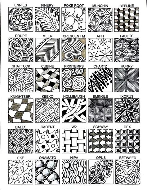 pattern drafting ideas 17 best images about zentangle on pinterest doodle